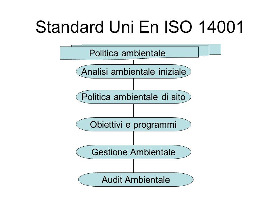 Standard Uni En ISO 14001 Politica ambientale