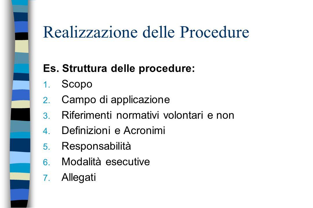 Realizzazione delle Procedure