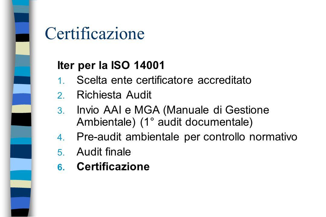 Certificazione Iter per la ISO 14001