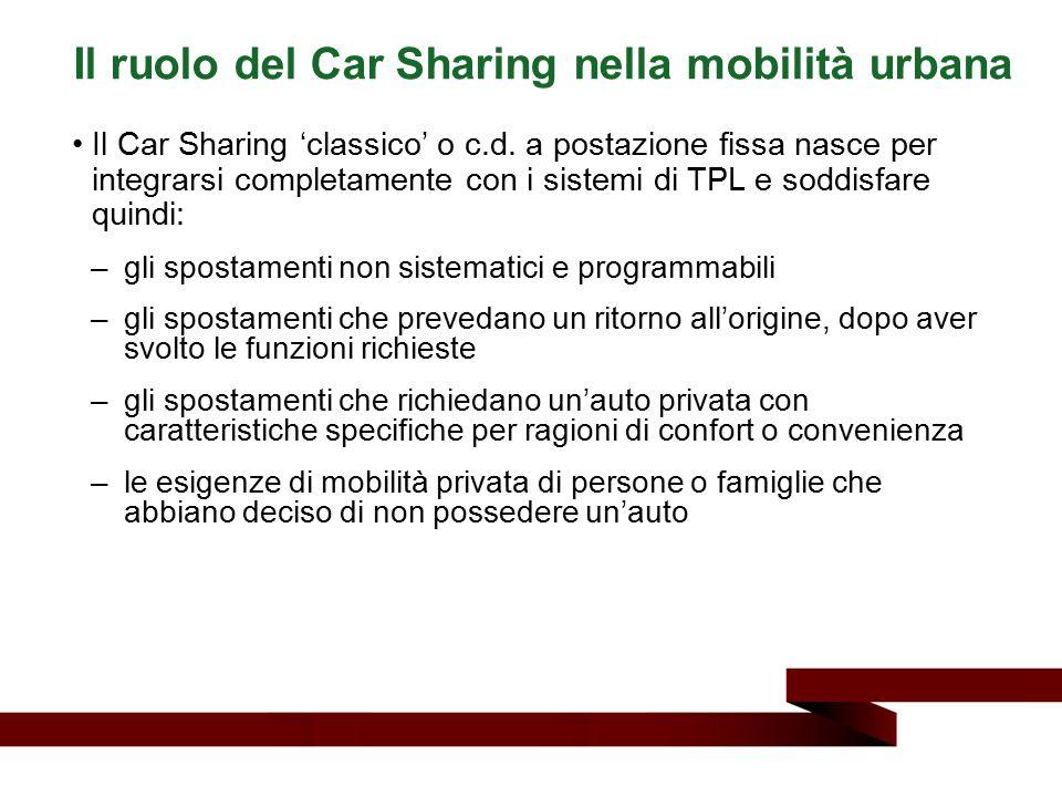 Il ruolo del Car Sharing nella mobilità urbana