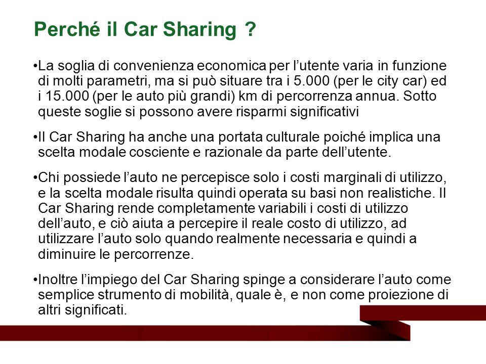 Perché il Car Sharing