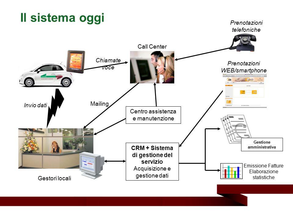 Gestione amministrativa CRM + Sistema di gestione del servizio