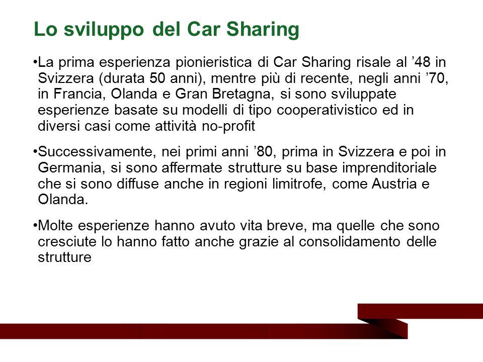 Lo sviluppo del Car Sharing