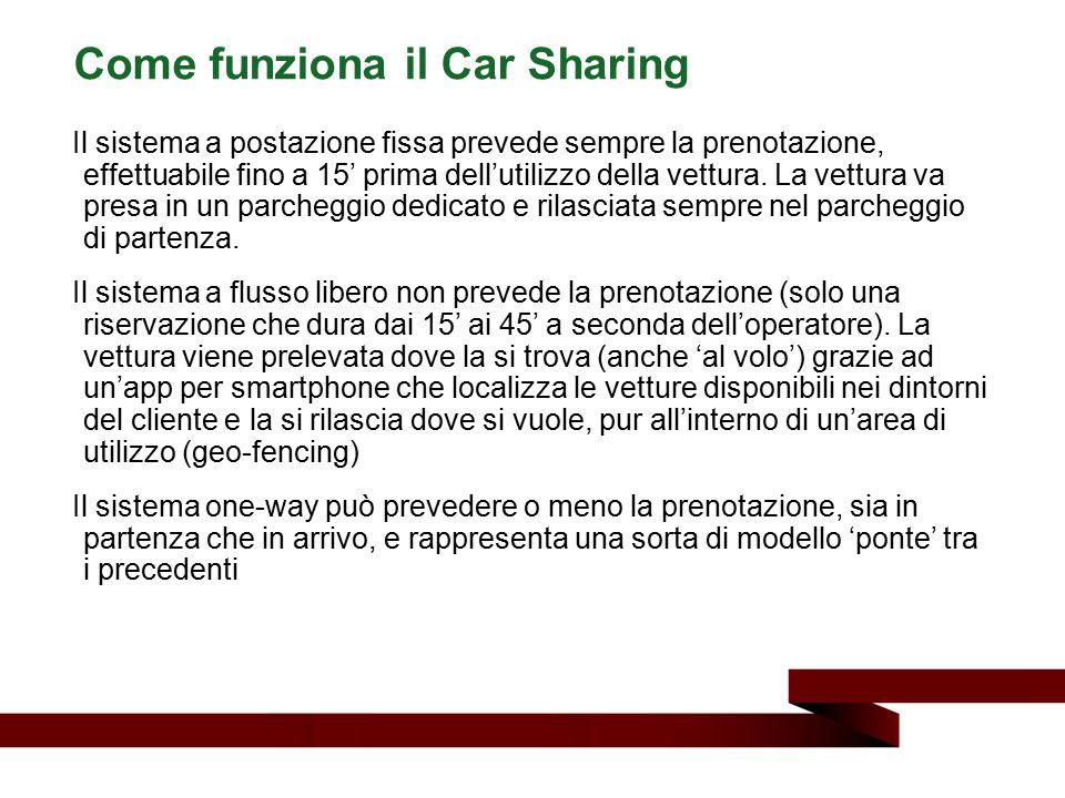 Come funziona il Car Sharing