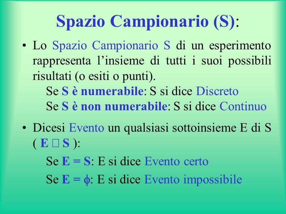 Spazio Campionario (S):