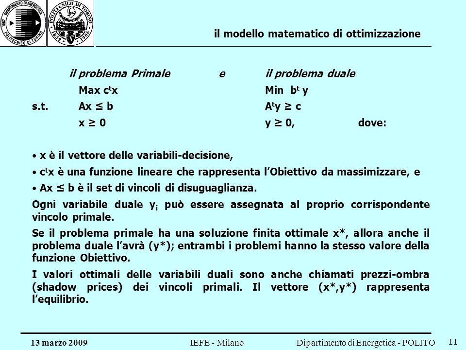 il modello matematico di ottimizzazione