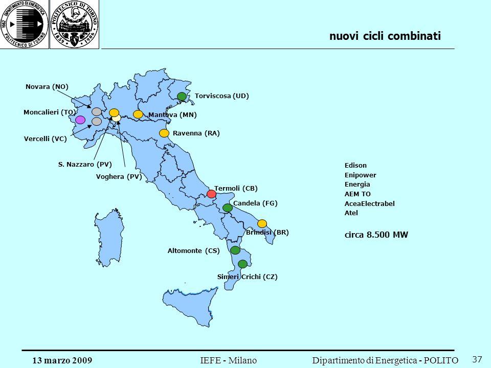 nuovi cicli combinati 13 marzo 2009 circa 8.500 MW Novara (NO)
