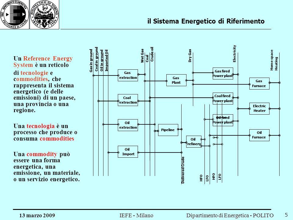 il Sistema Energetico di Riferimento