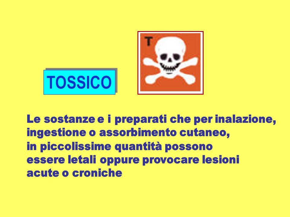 TOSSICO Le sostanze e i preparati che per inalazione,
