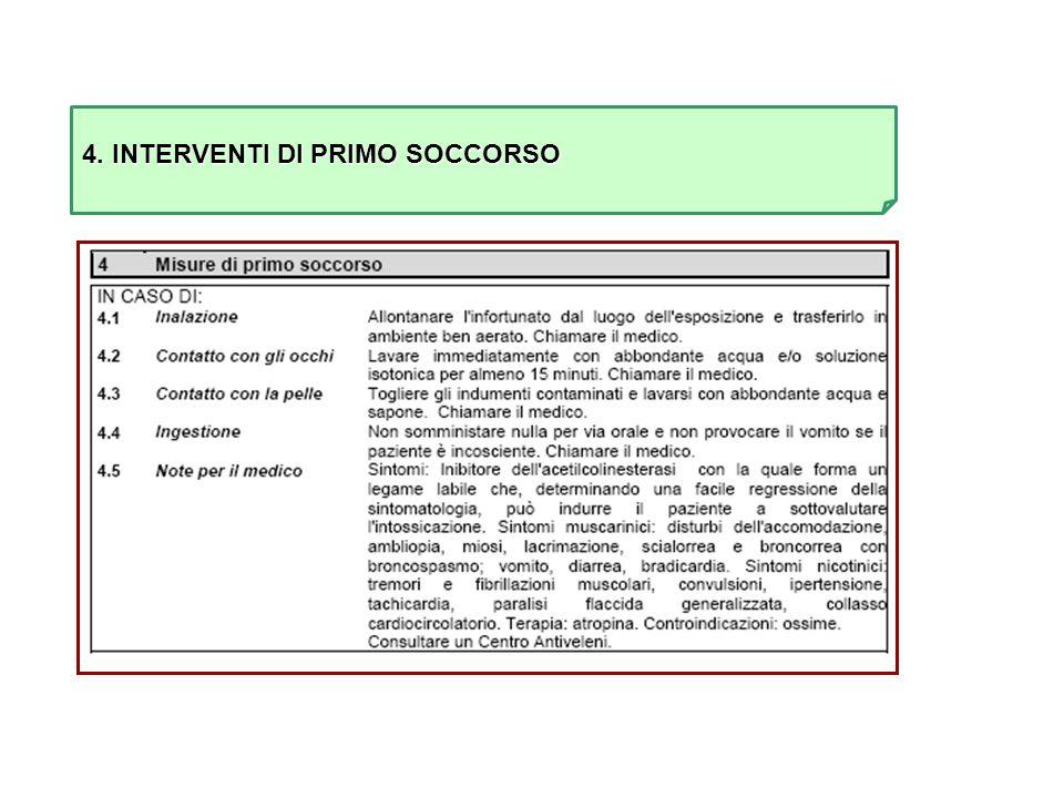 4. INTERVENTI DI PRIMO SOCCORSO