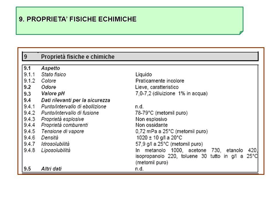 9. PROPRIETA' FISICHE ECHIMICHE