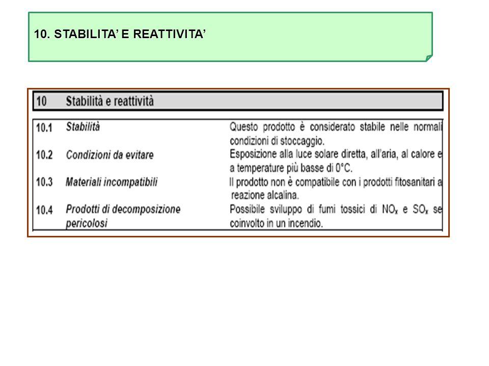 10. STABILITA' E REATTIVITA'