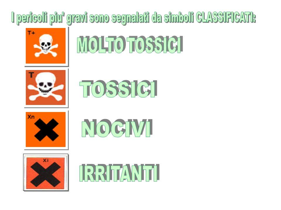 I pericoli piu gravi sono segnalati da simboli CLASSIFICATI: