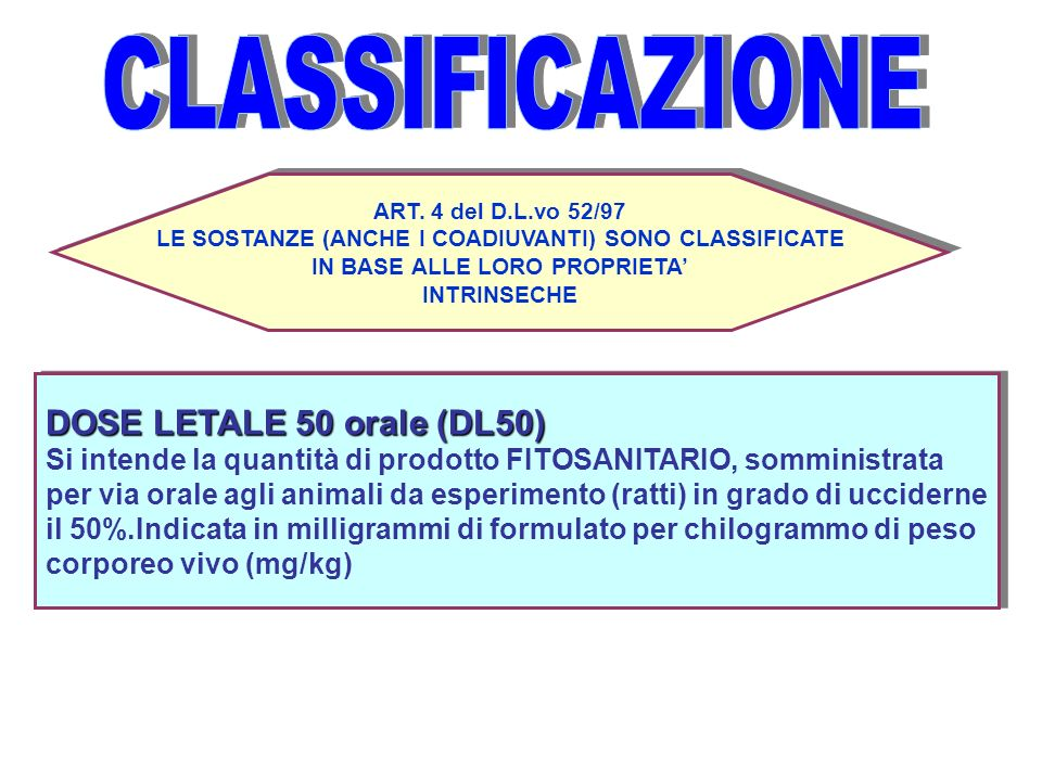 CLASSIFICAZIONE DOSE LETALE 50 orale (DL50)