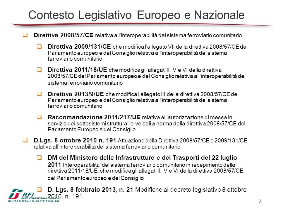 Contesto Legislativo Europeo e Nazionale