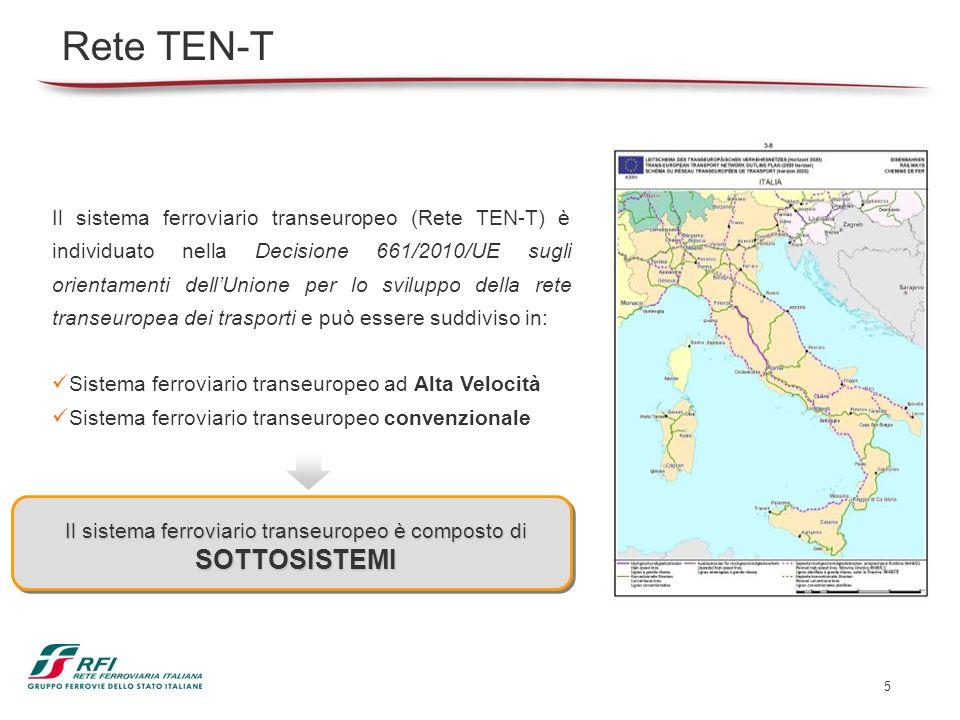 Il sistema ferroviario transeuropeo è composto di