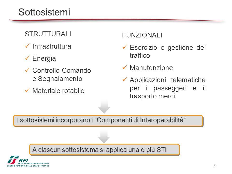 Sottosistemi STRUTTURALI FUNZIONALI Infrastruttura