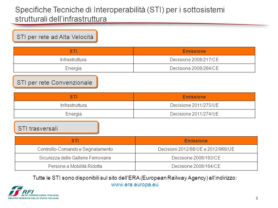 Specifiche Tecniche di Interoperabilità (STI) per i sottosistemi strutturali dell'infrastruttura