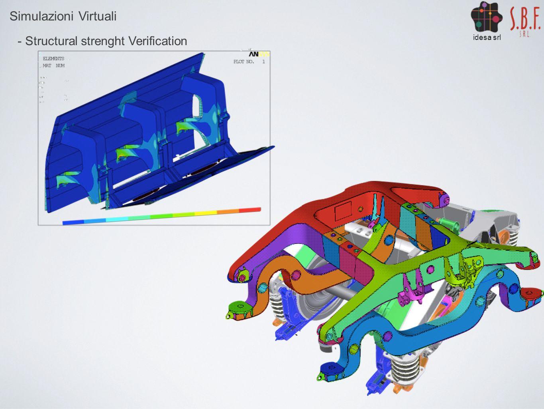 Simulazioni Virtuali - Structural strenght Verification idesa srl
