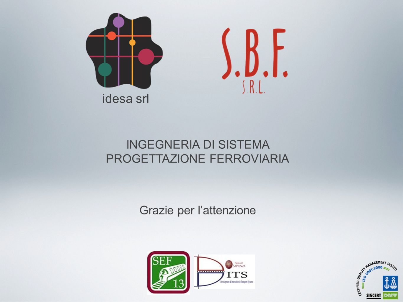 idesa srl INGEGNERIA DI SISTEMA PROGETTAZIONE FERROVIARIA