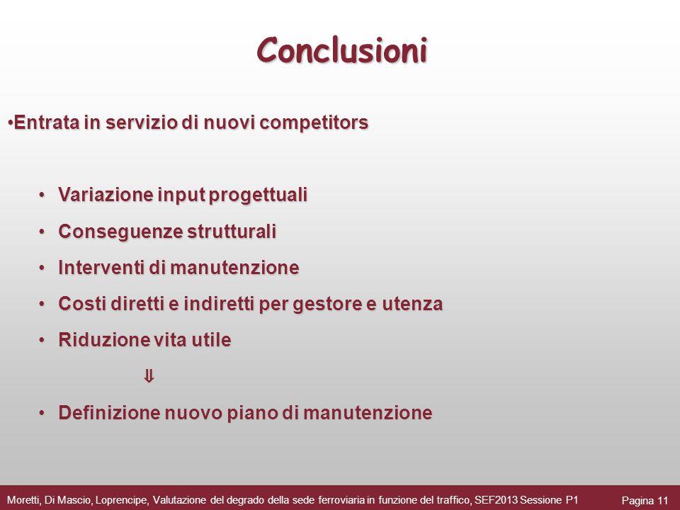 Conclusioni Entrata in servizio di nuovi competitors