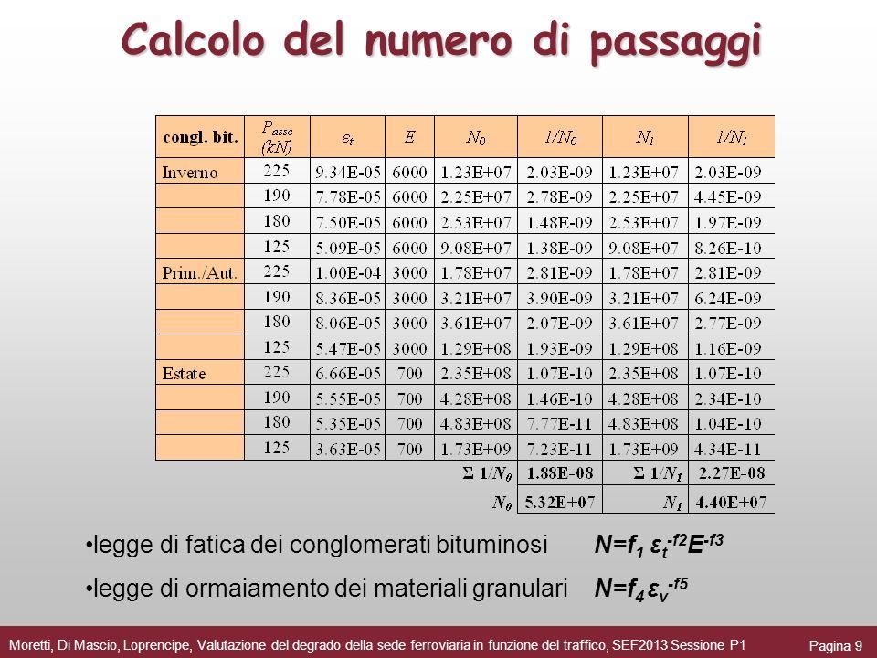 Calcolo del numero di passaggi