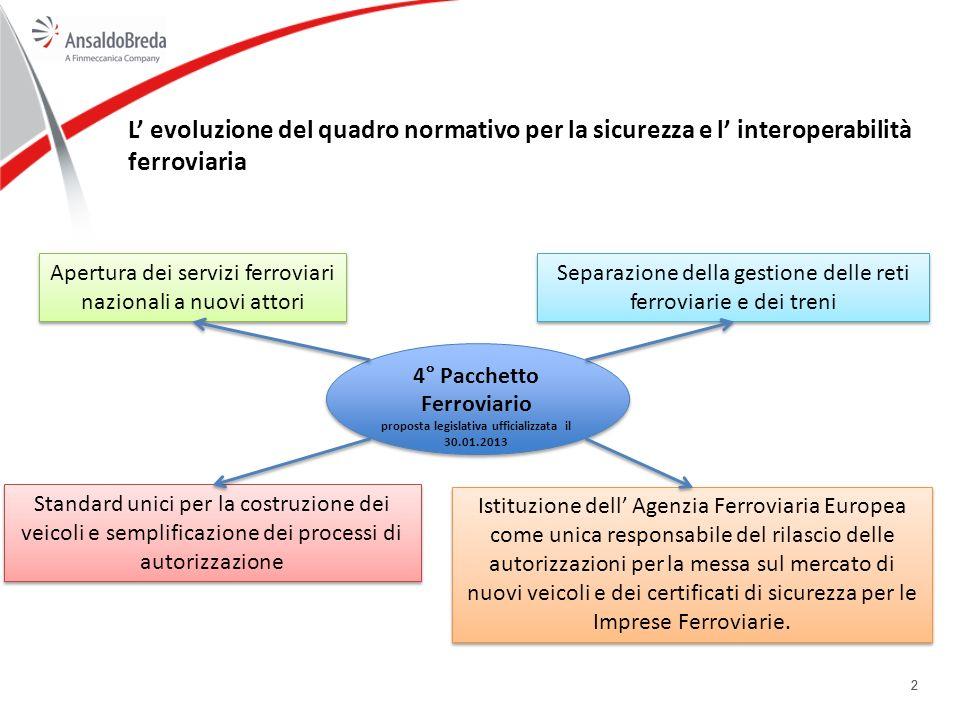 L' evoluzione del quadro normativo per la sicurezza e l' interoperabilità ferroviaria