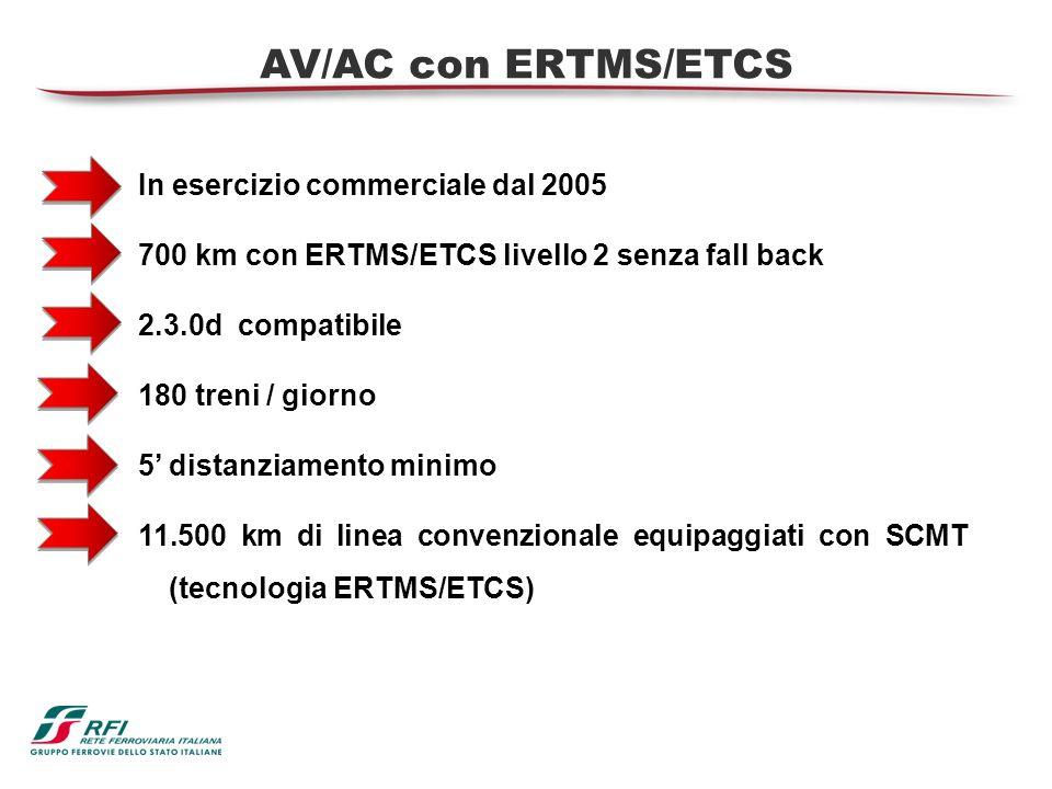AV/AC con ERTMS/ETCS In esercizio commerciale dal 2005