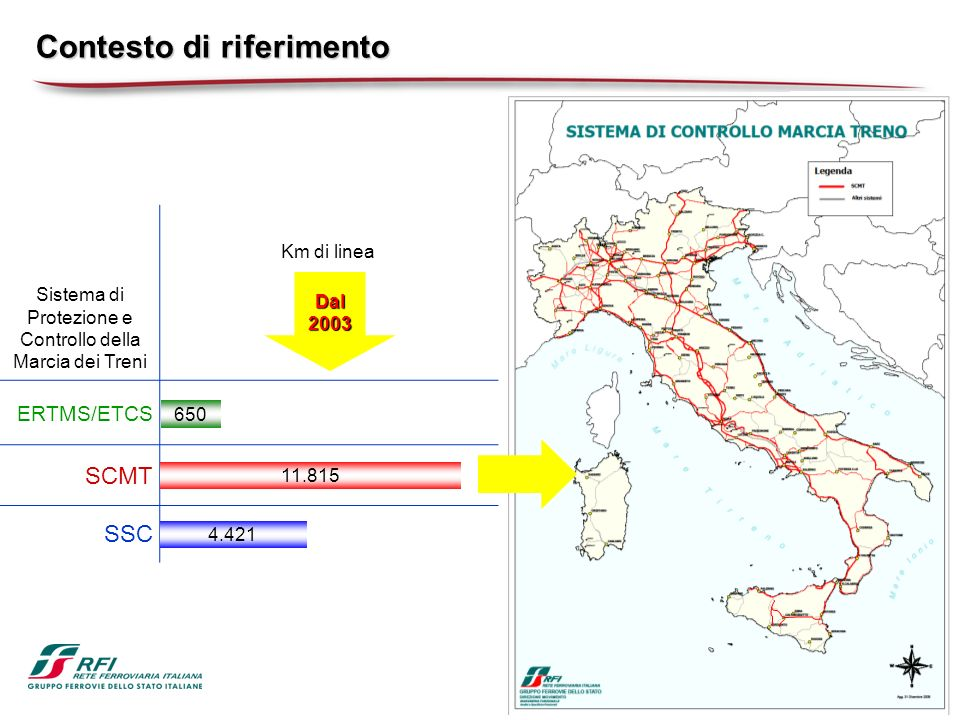 Sistema di Protezione e Controllo della Marcia dei Treni