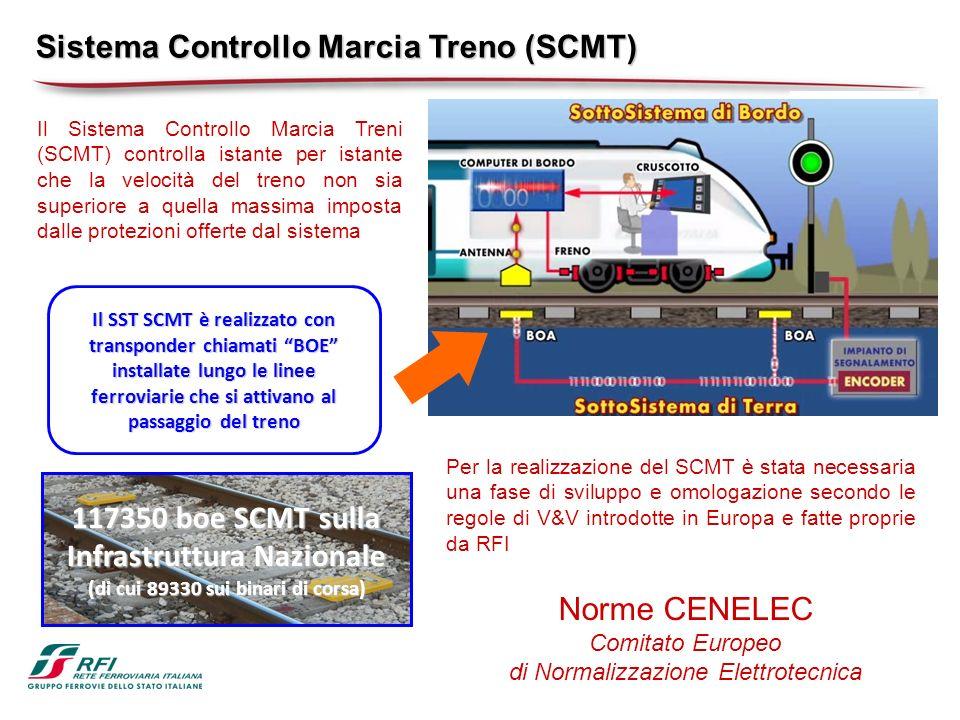 117350 boe SCMT sulla Infrastruttura Nazionale