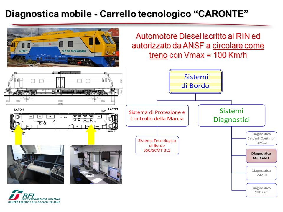Diagnostica mobile - Carrello tecnologico CARONTE