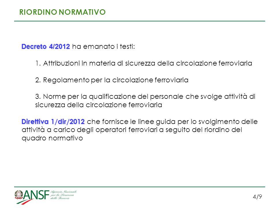 RIORDINO NORMATIVO Decreto 4/2012 ha emanato i testi: