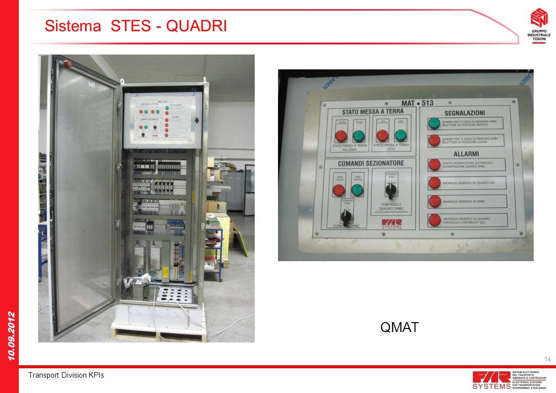 Sistema STES - QUADRI QMAT