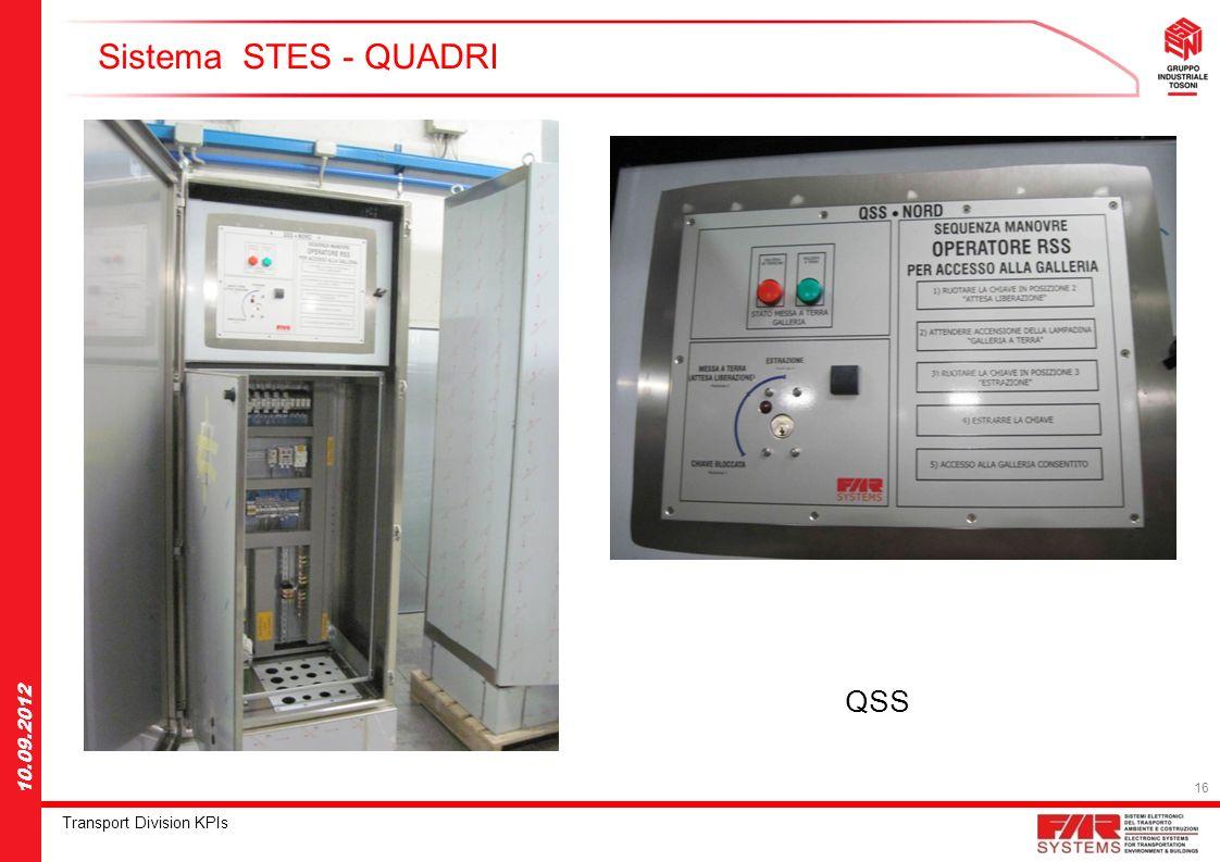 Sistema STES - QUADRI QSS
