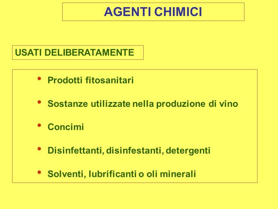 AGENTI CHIMICI USATI DELIBERATAMENTE Prodotti fitosanitari