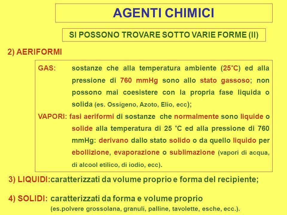 SI POSSONO TROVARE SOTTO VARIE FORME (II)