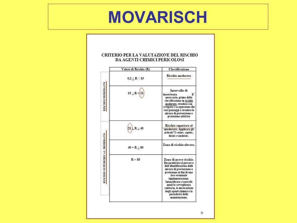 MOVARISCH