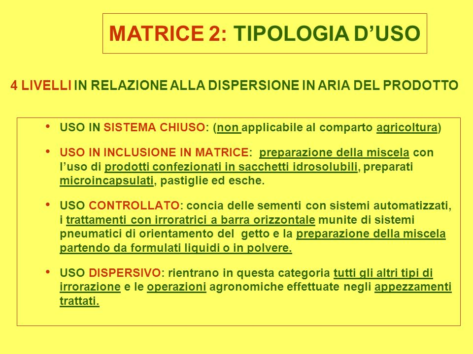 MATRICE 2: TIPOLOGIA D'USO