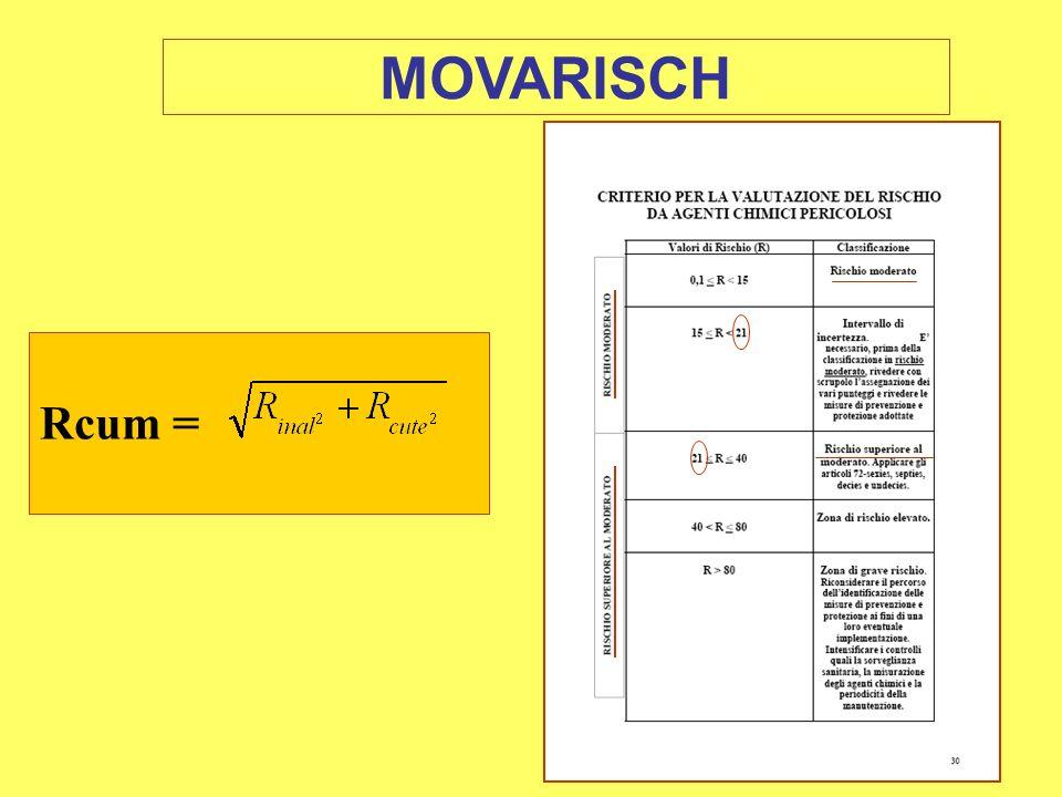 MOVARISCH Rcum =
