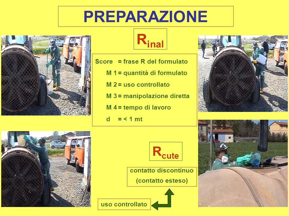 PREPARAZIONE Rinal Rcute Score = frase R del formulato