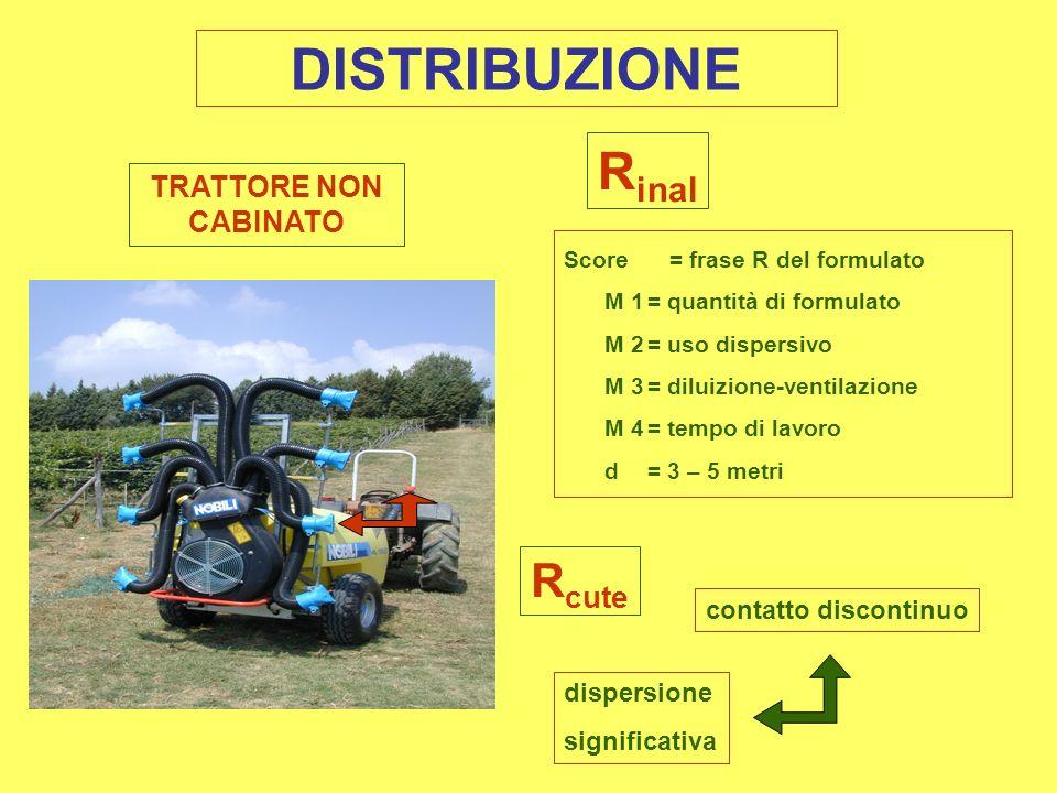 DISTRIBUZIONE Rinal Rcute TRATTORE NON CABINATO contatto discontinuo
