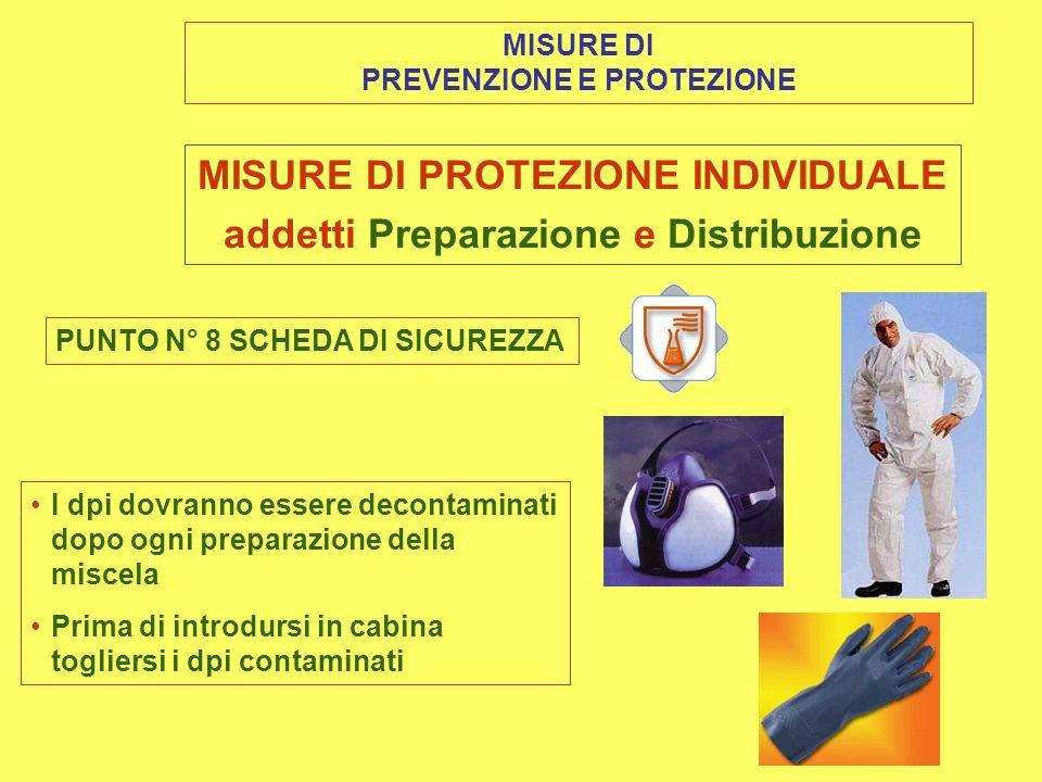 MISURE DI PROTEZIONE INDIVIDUALE addetti Preparazione e Distribuzione
