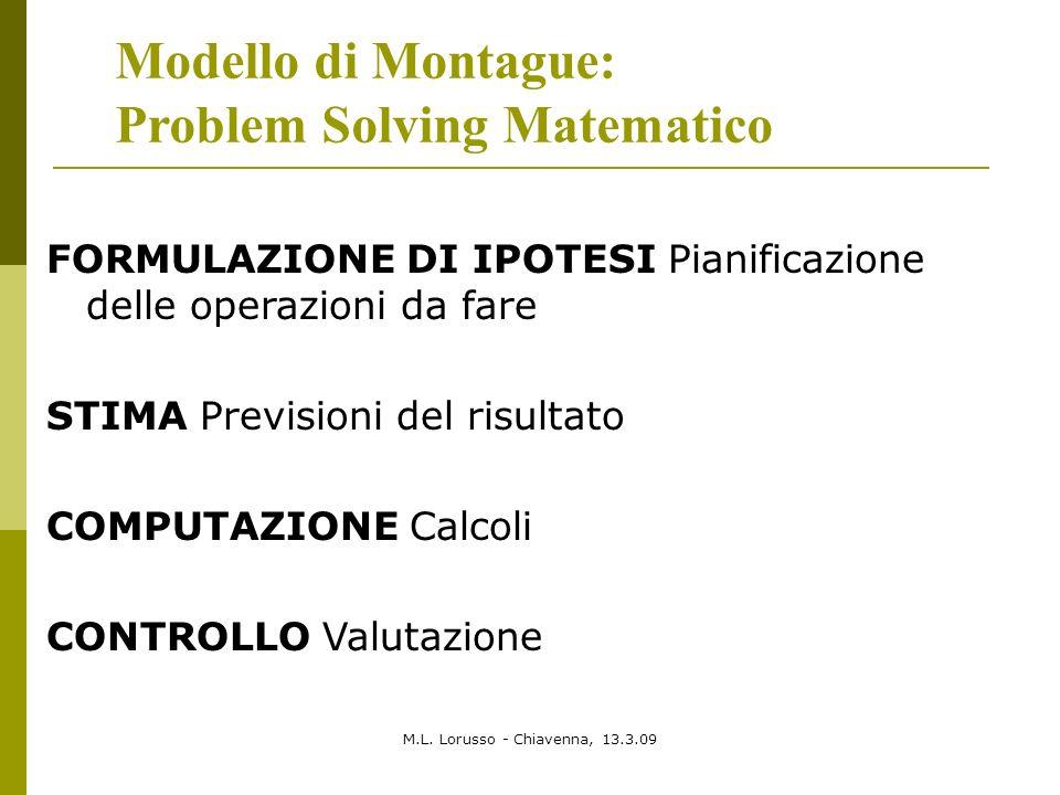Problem Solving Matematico