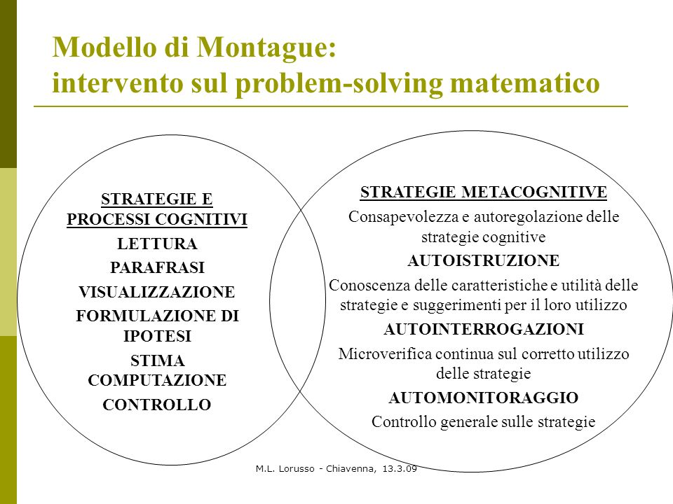 intervento sul problem-solving matematico