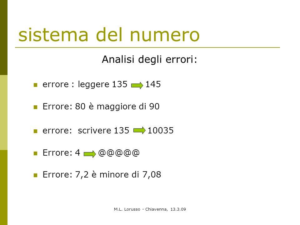 sistema del numero Analisi degli errori: errore : leggere 135 145