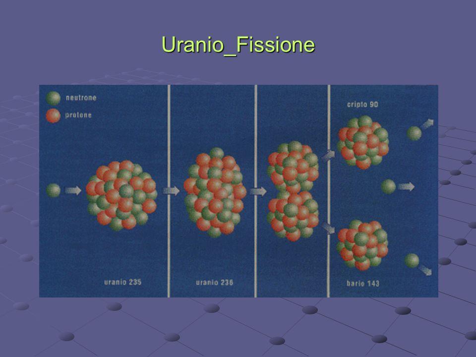 Uranio_Fissione
