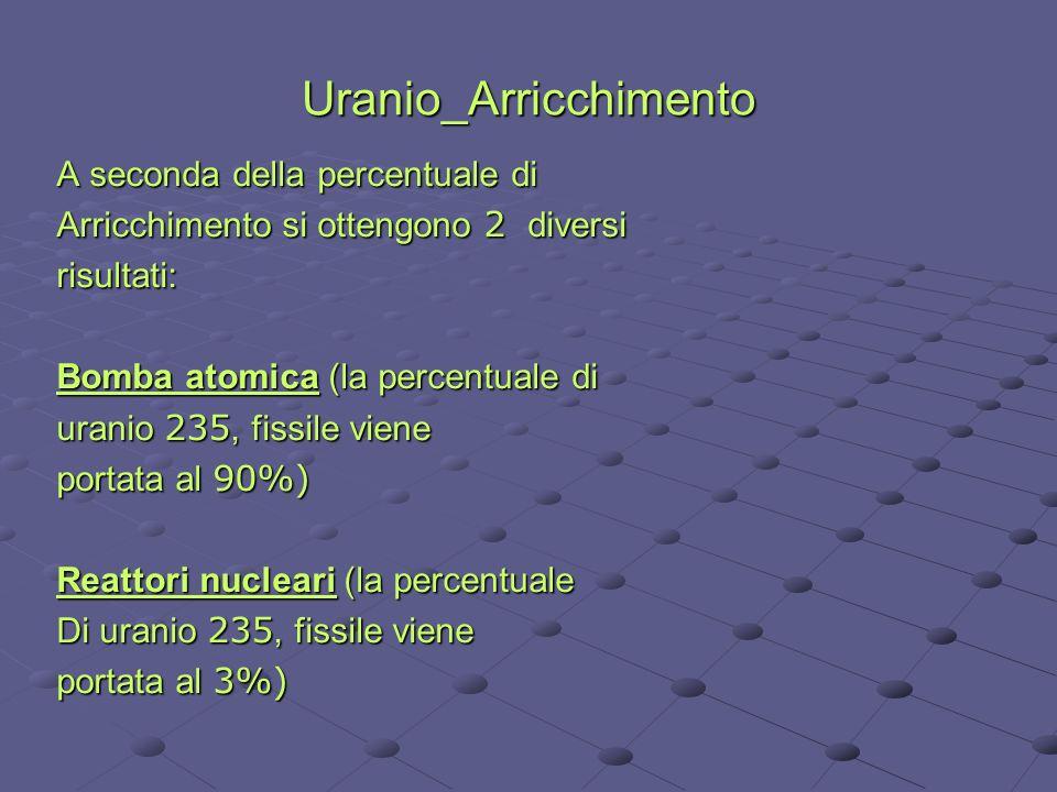 Uranio_Arricchimento