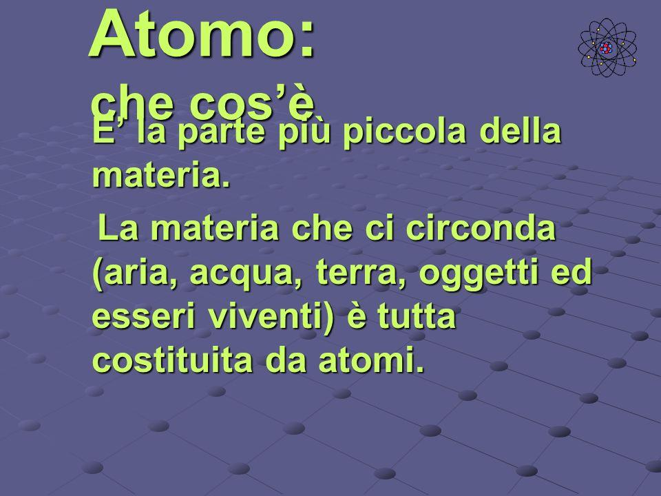 Atomo: che cos'è E' la parte più piccola della materia.