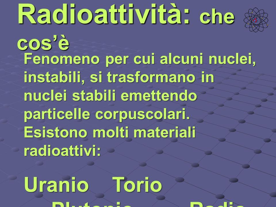 Radioattività: che cos'è