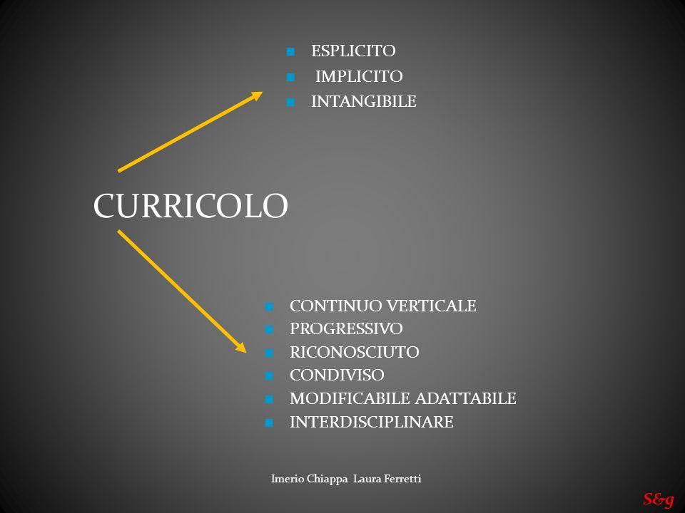 CURRICOLO ESPLICITO IMPLICITO INTANGIBILE CONTINUO VERTICALE